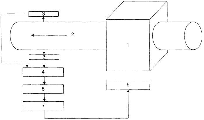 Способ диагностики насосных агрегатов магистрального нефтепровода
