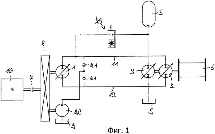Гидравлическая приводная система (варианты), кран, мобильное транспортное средство, способ эксплуатации гидравлической приводной системы и способ привода устройства через гидравлическую систему