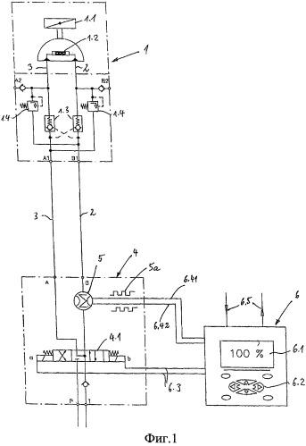 Способ и устройство для индикации положения средств арматуры с гидравлическим приводом