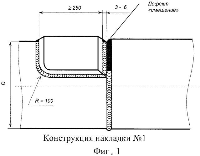 Способ ремонта металлических трубопроводов с дефектом смещения сваренных кромок установкой ремонтной накладки