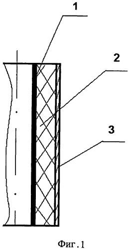 Теплоизолированная труба
