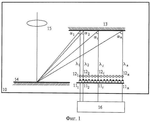 Источник полихромного излучения с управляемым спектром