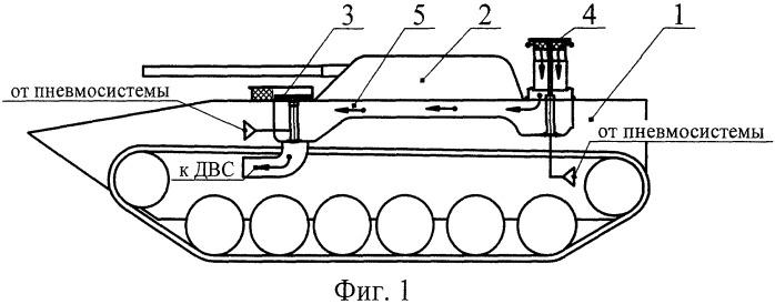 Плавающая боевая машина пехоты