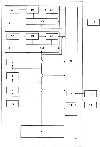 Переносной дистанционный измеритель параметров слоя нефти, разлитой на водной поверхности