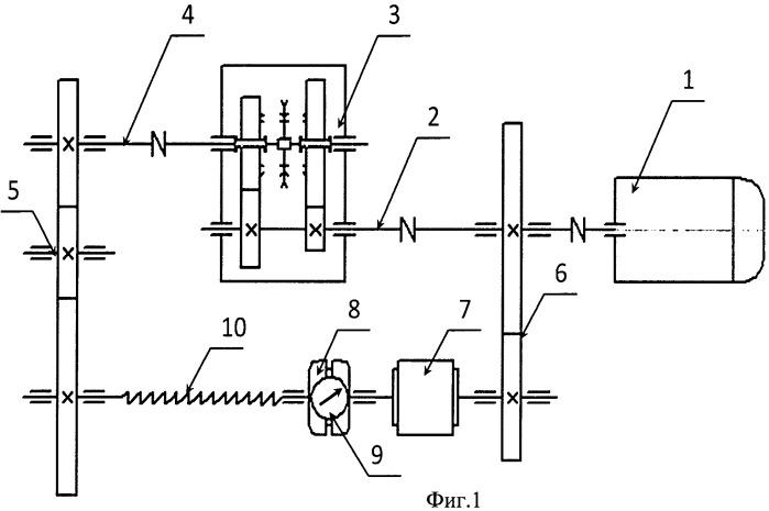 Стенд для испытания зубчатых передач по замкнутому силовому контуру