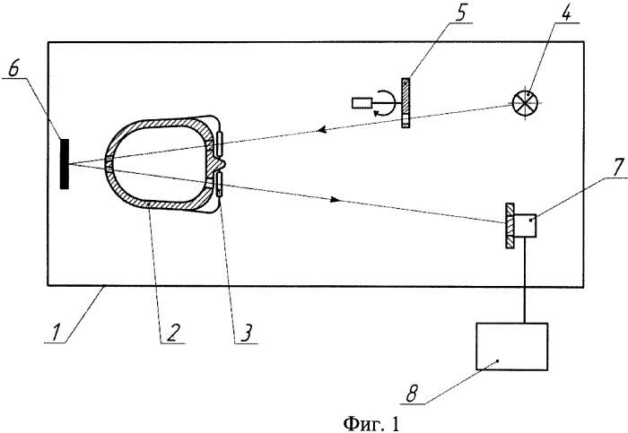 Установка для имитации и контроля запотевания стекол защитных очков
