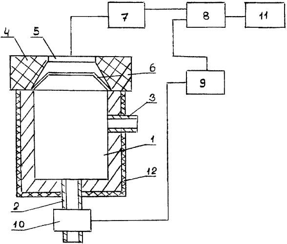 Устройство для определения содержания нерастворенной воды в технических жидкостях