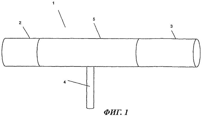 Устройство и способ измерения содержания воды и концентрации соли в потоке многофазного флюида
