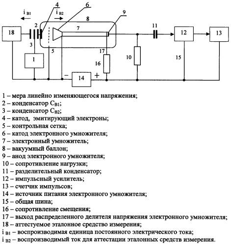 Способ воспроизведения единицы силы постоянного электрического тока и устройство для его осуществления