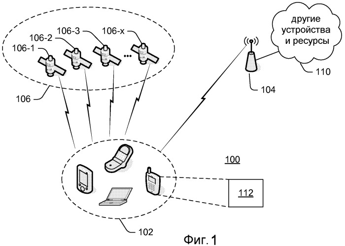 Способы и устройства для использования с навигационной радиостанцией с возможностью переключения режима