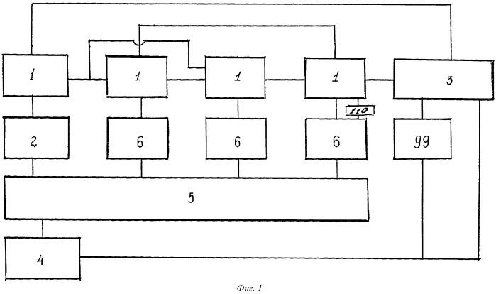Электромеханическое программное устройство