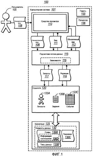 Общая система редактирования моделей