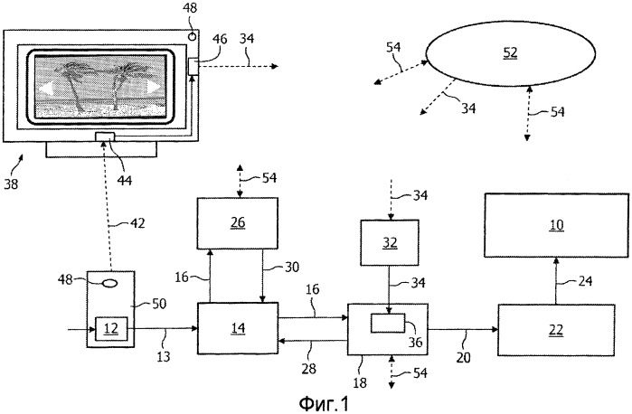 Способ, система и пользовательский интерфейс для автоматического создания атмосферы, в частности освещенной атмосферы, на основании ввода ключевого слова