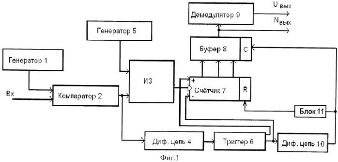 Дифференцирующее устройство