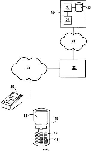 Генератор номера финансовой операции и осуществляемые с его помощью финансовые операции
