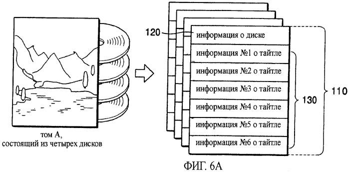 Способ формирования библиотеки дисков