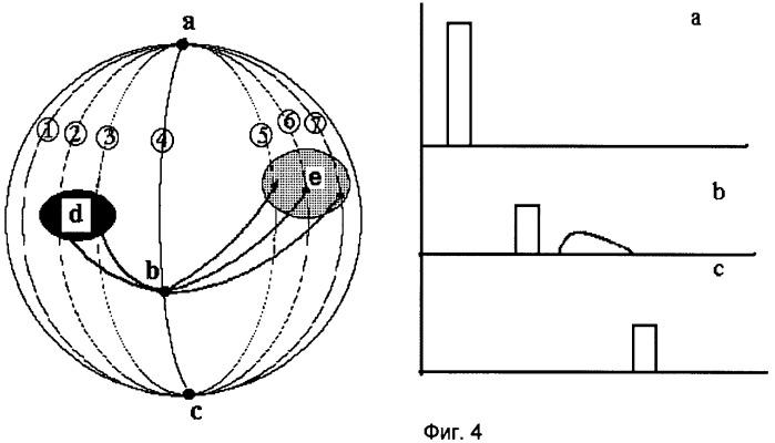 Способ адаптивной радиосвязи на дальних радиотрассах в дкмв диапазоне