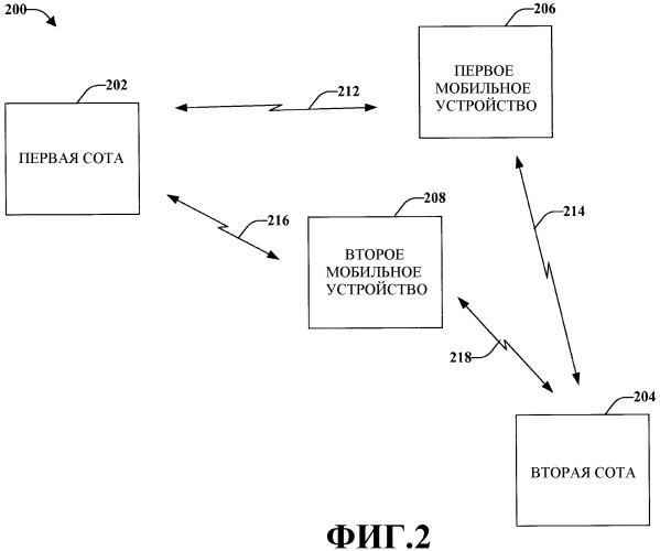 Использование выделенного опорного сигнала для поддержки скоординированной многоточечной передачи