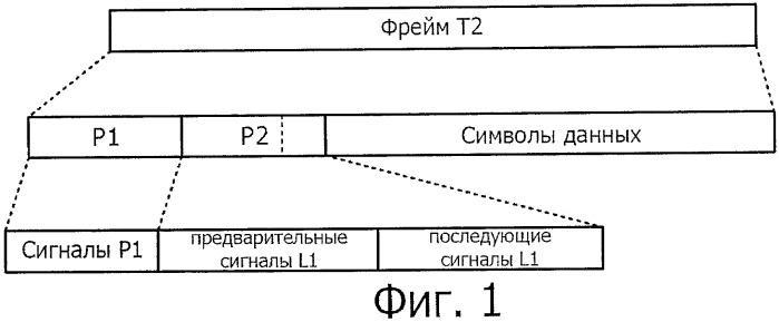 Устройство обработки сигнала, способ обработки сигнала и приемная система