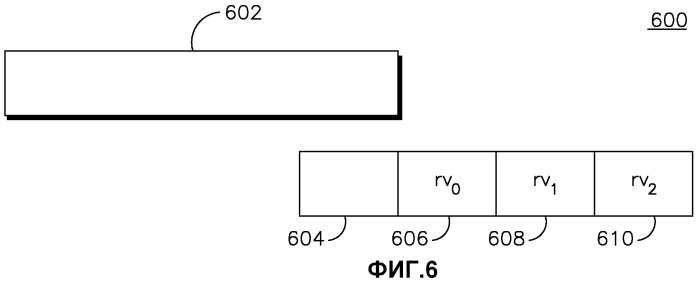 Tti-группирование в восходящей линии связи с интервалами отсутствия сигнала для измерений