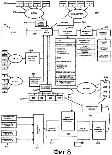 Системы и способы для предоставления услуг ответа