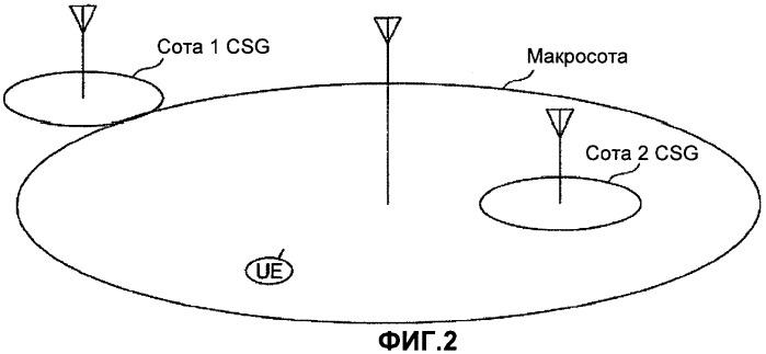 Система мобильной связи, терминал пользователя и способ перевыбора соты