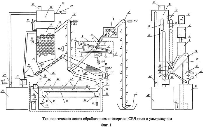 Электротехнологическая установка