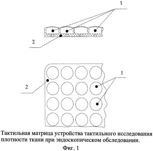 Устройство для тактильного исследования плотности ткани при эндоскопическом обследовании