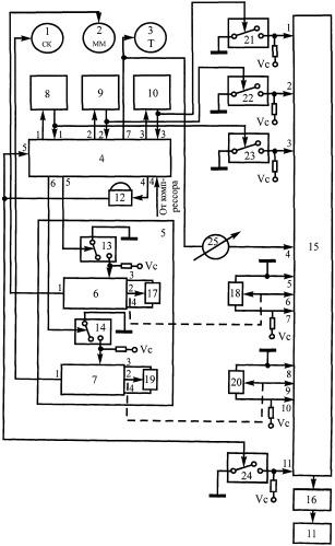 Система контроля работы электро- и пневмоинструмента стоматологической установки