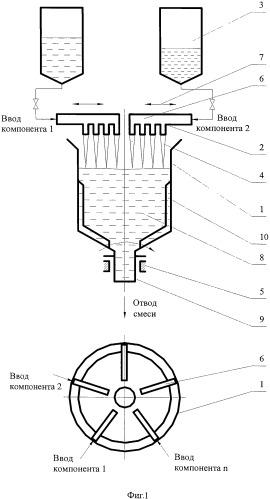 Способ смешивания жидких, вязких, сыпучих материалов
