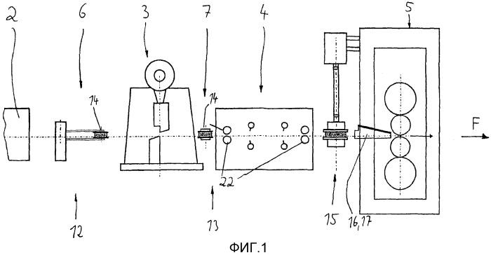 Способ и устройство для обработки сляба