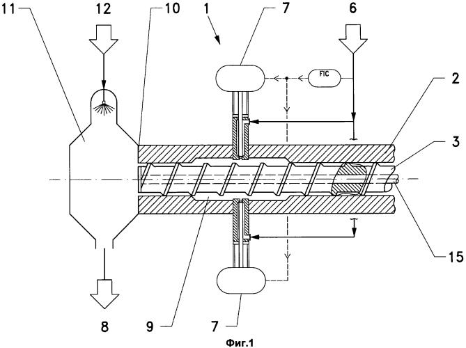 Дегазирующий экструдер для дегазации полимерного материала, а также способ дегазации смеси полимеров, растворителей и/или мономеров с применением дегазирующего экструдера