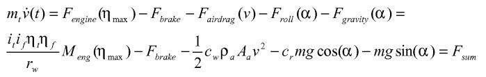 Определение характеристик ускорения