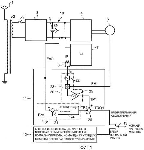 Устройство управления для транспортного средства с электрическим двигателем переменного тока