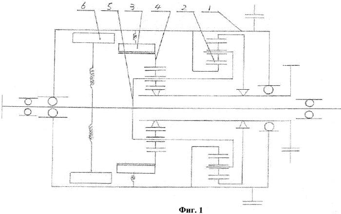 Автоматическая ступенчатая коробка передач транспортного средства