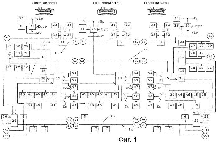 Многоуровневая распределенная информационная система для составного транспорта