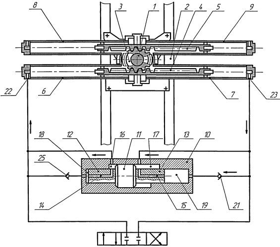 Механизм поворота колонны стрелового манипулятора
