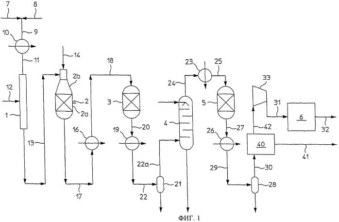 Способ получения синтез-газа для синтеза аммиака