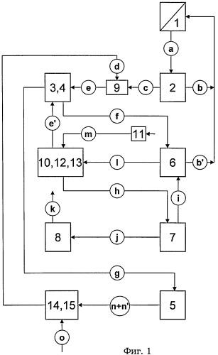 Способ омыления сложных эфиров в производстве капролактама, установка для его осуществления, способ утилизации натриевых солей органических кислот и установка для его осуществления