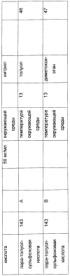 Химические соединения 637: пиридопиримидиндионы в качестве ингибиторов pde4