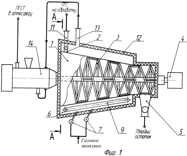 Газогенератор обращенного процесса газификации