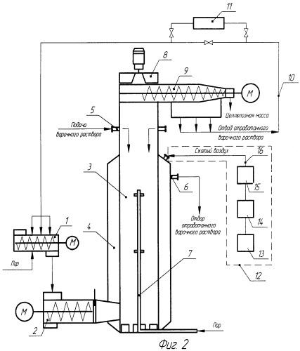 Пульсационное устройство для делигнификации целлюлозосодержащего растительного сырья и способ его работы
