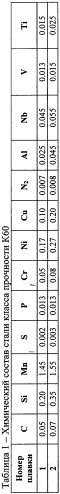 Способ производства листов из низколегированной трубной стали класса прочности к60