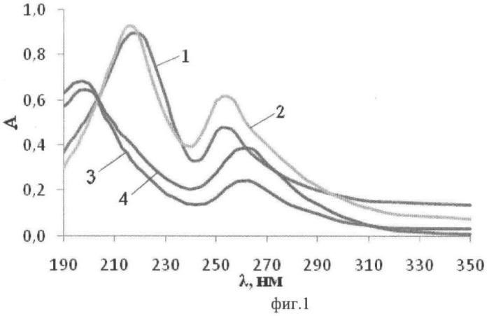 Способ извлечения и разделения платины и родия в сульфатных растворах
