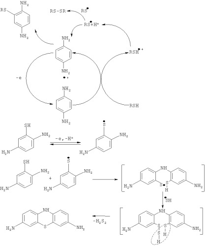 Электрохимический способ получения 3,7-диаминофенотиазина