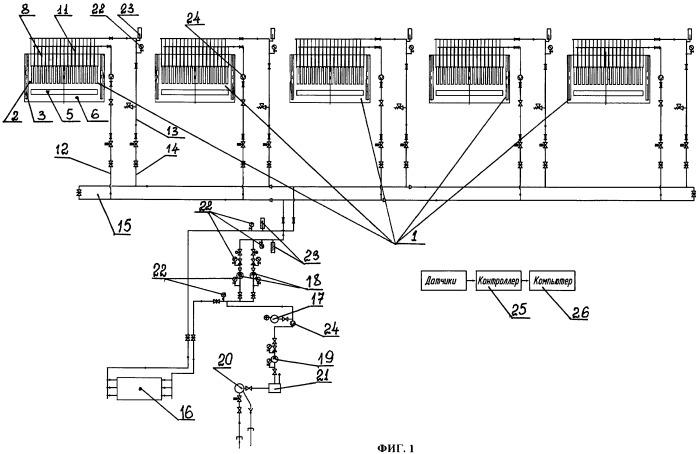 Способ теплового регулирования электролизеров для получения магния и хлора и устройство для его осуществления