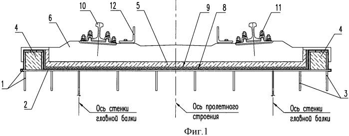 Верхнее строение пути железнодорожного моста