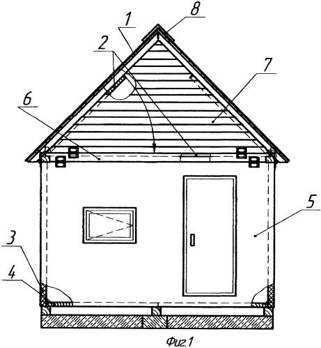 Быстровозводимое здание с двускатной или мансардной крышей и способ его монтажа