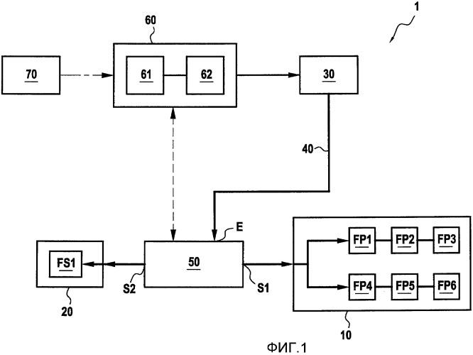 Система управления множеством функций турбореактивного двигателя