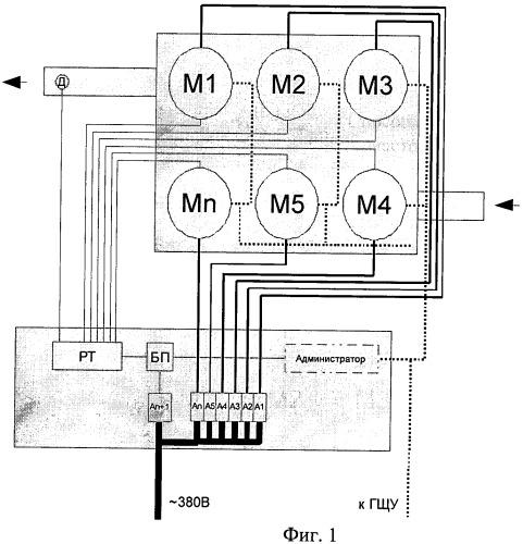 Способ автоматического управления частотой вращения рабочих колес вентиляторов